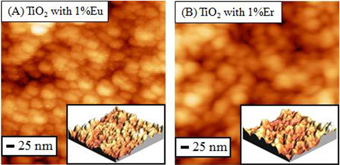 Rare Earth-doped TiO2 Nanocrystalline Thin Films: Preparation and Thermal Stability